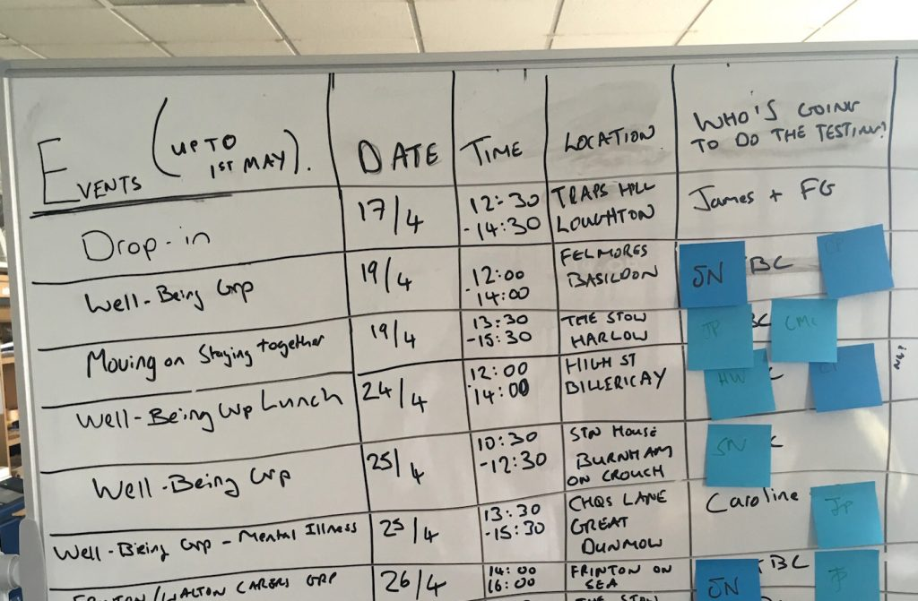 """A whiteboard showing forthcoming carer's groups across the county, identified for user testing"""" width=""""1417"""" height=""""1890"""" /> A whiteboard showing forthcoming carer's groups across the county, identified for user testing"""