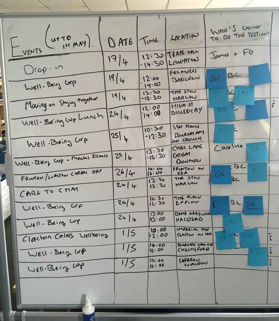A whiteboard showing forthcoming carer's groups across the county, identified for user testing