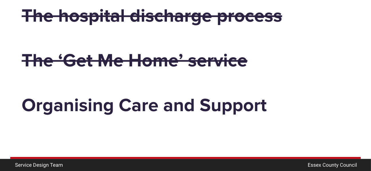 "A slide show how Organising Care and Support was renamed from the ""Get Me Home"" service and the hospital discharge process"