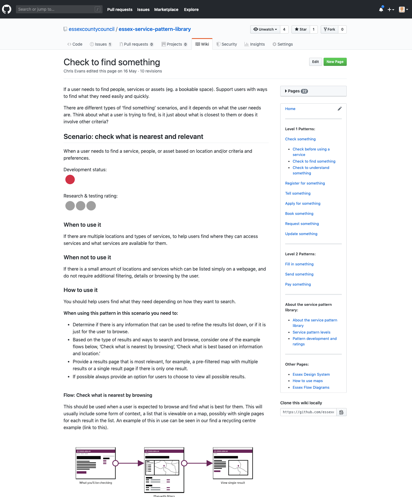 An example of a pattern library page for the 'check something' pattern
