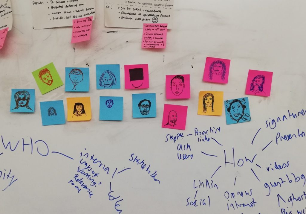 A whiteboard with team members' faces sketched on post-it notes