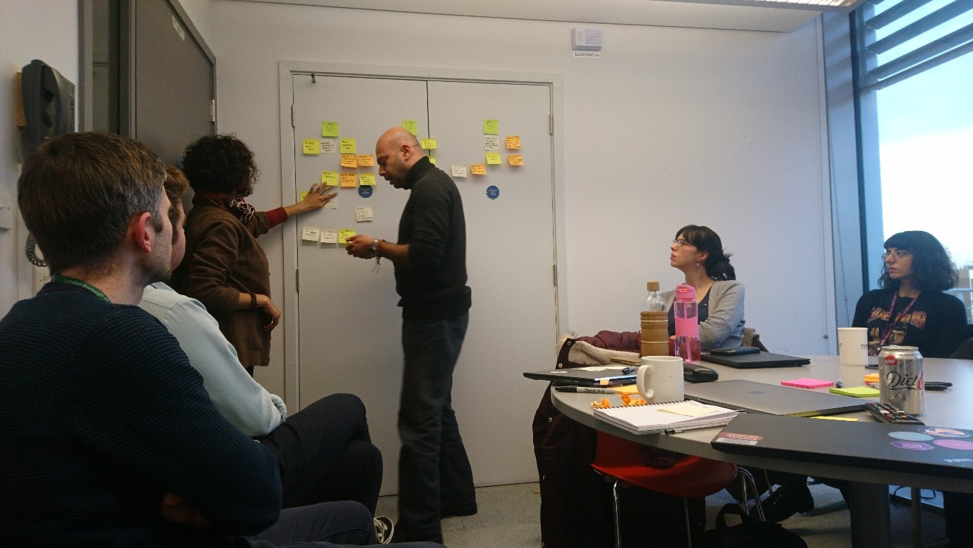 A team using post-it notes to map a piece of discovery work