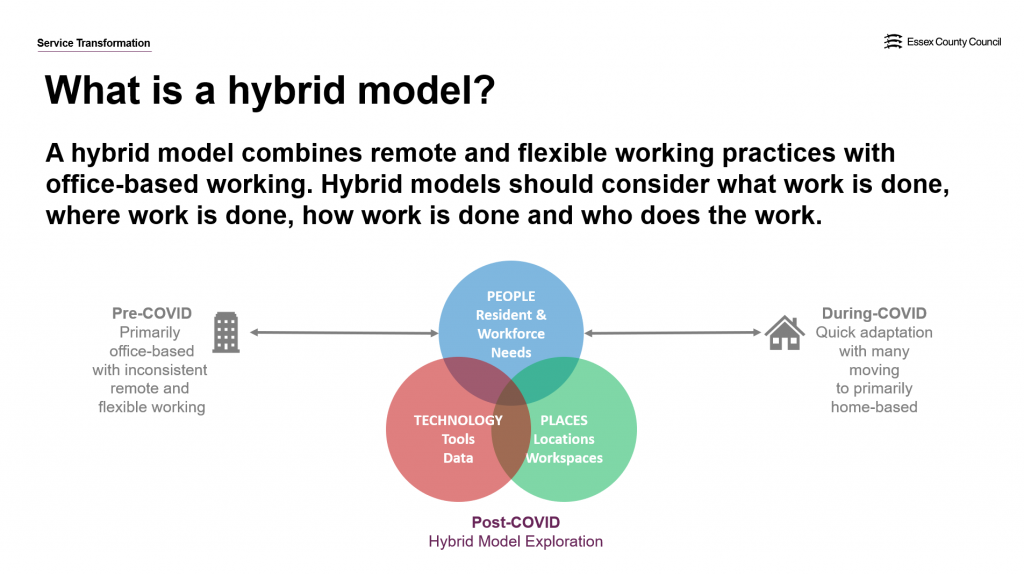 Image explaining hybrid model